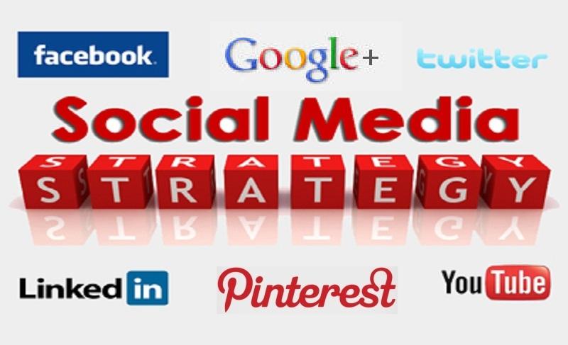 Cum să implementezi o strategie de Social Media (Part I)